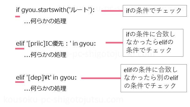 if-elif