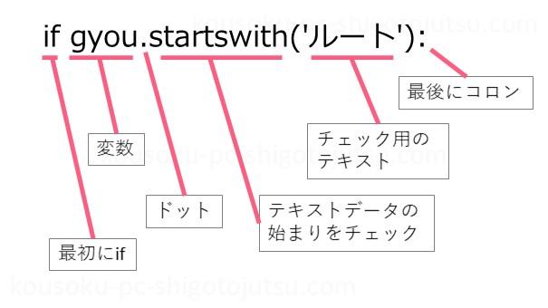startswith